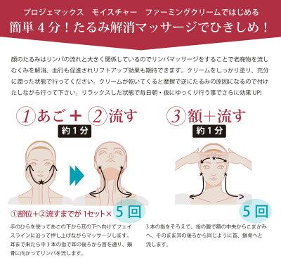 マッサージ方法の説明の図①