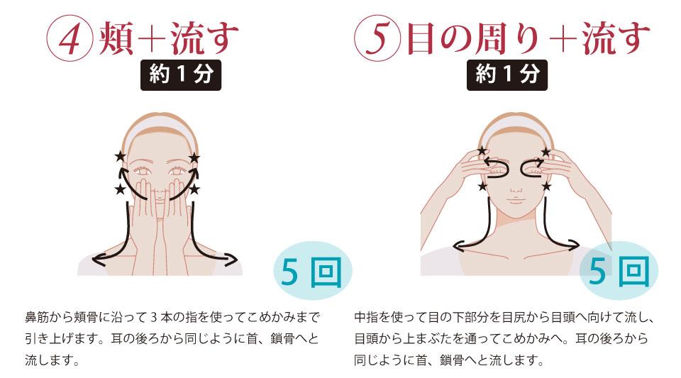 マッサージ方法の説明の図②